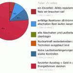 Abstimmung_Kruemmel
